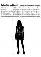 šaty- veľkostná tabuľka